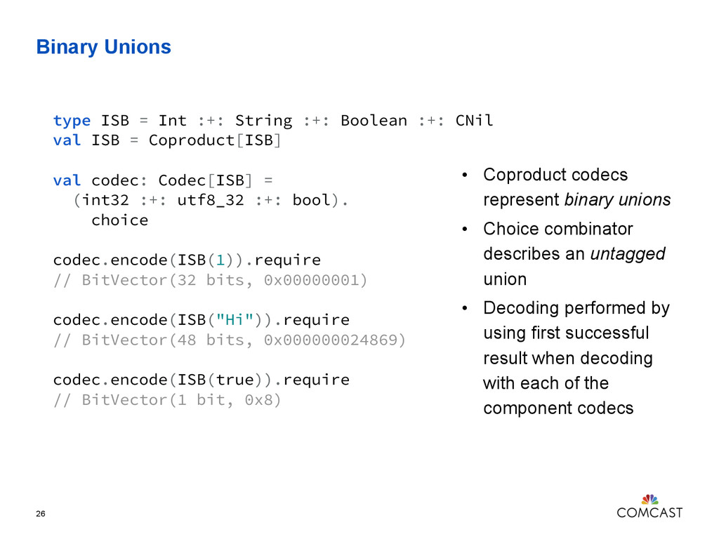 Binary Unions 26 type ISB = Int :+: String :+: ...