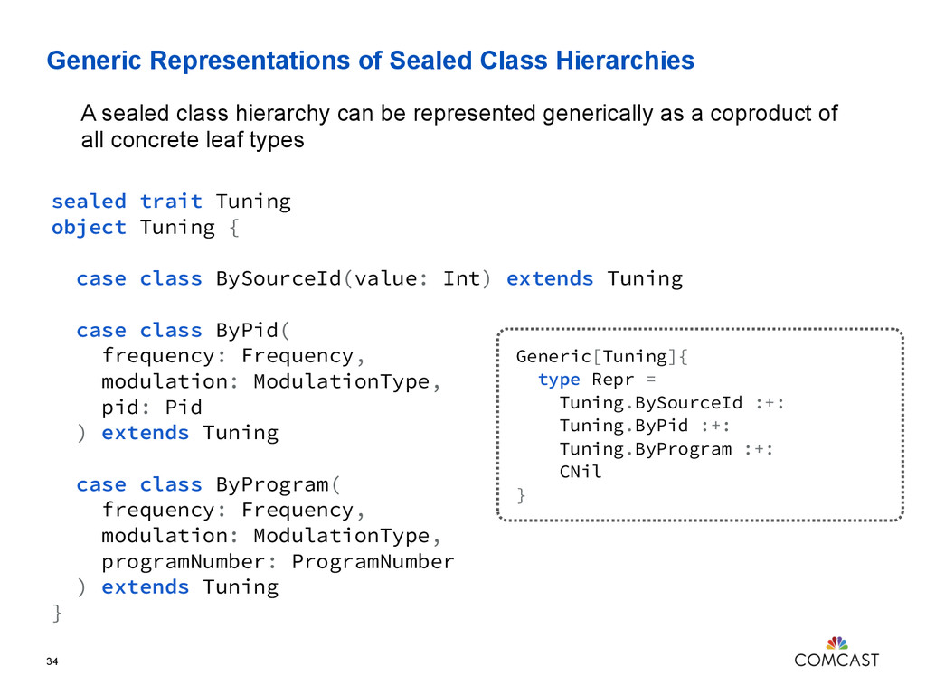 Generic Representations of Sealed Class Hierarc...