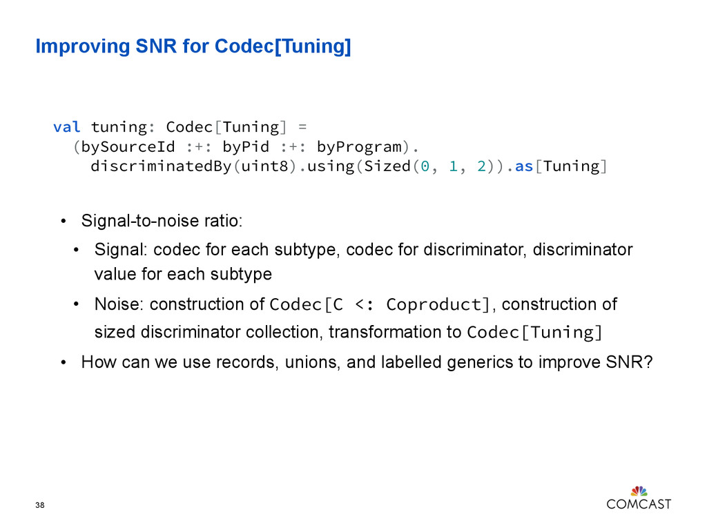 Improving SNR for Codec[Tuning] 38 val tuning: ...