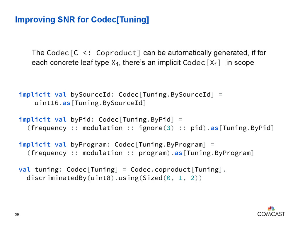 Improving SNR for Codec[Tuning] 39 implicit val...