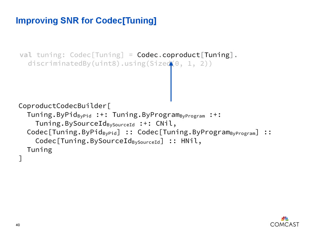 Improving SNR for Codec[Tuning] 40 val tuning: ...