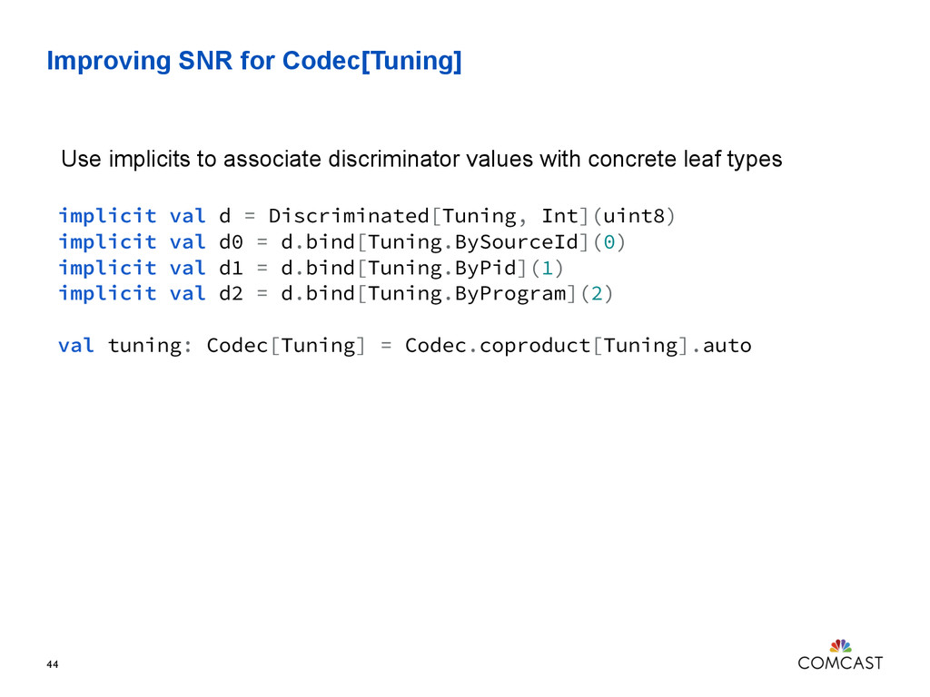 Improving SNR for Codec[Tuning] 44 implicit val...