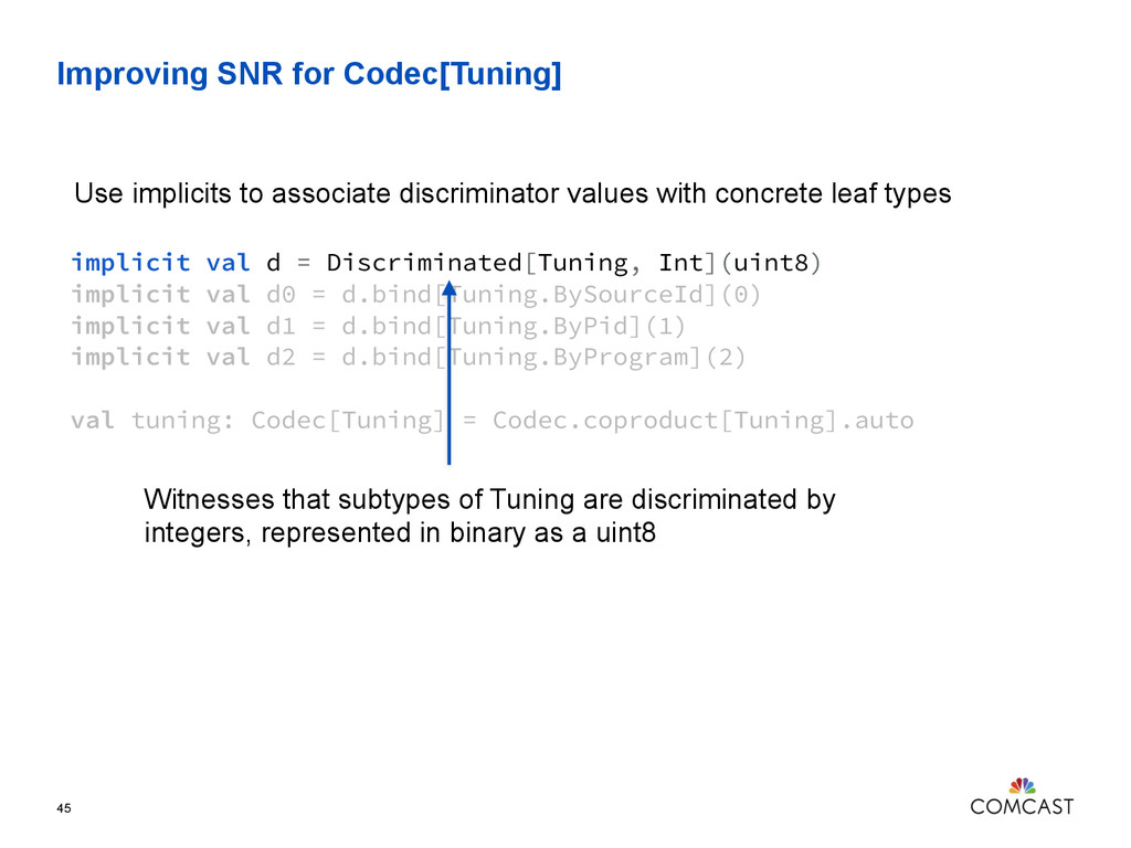 Improving SNR for Codec[Tuning] 45 implicit val...