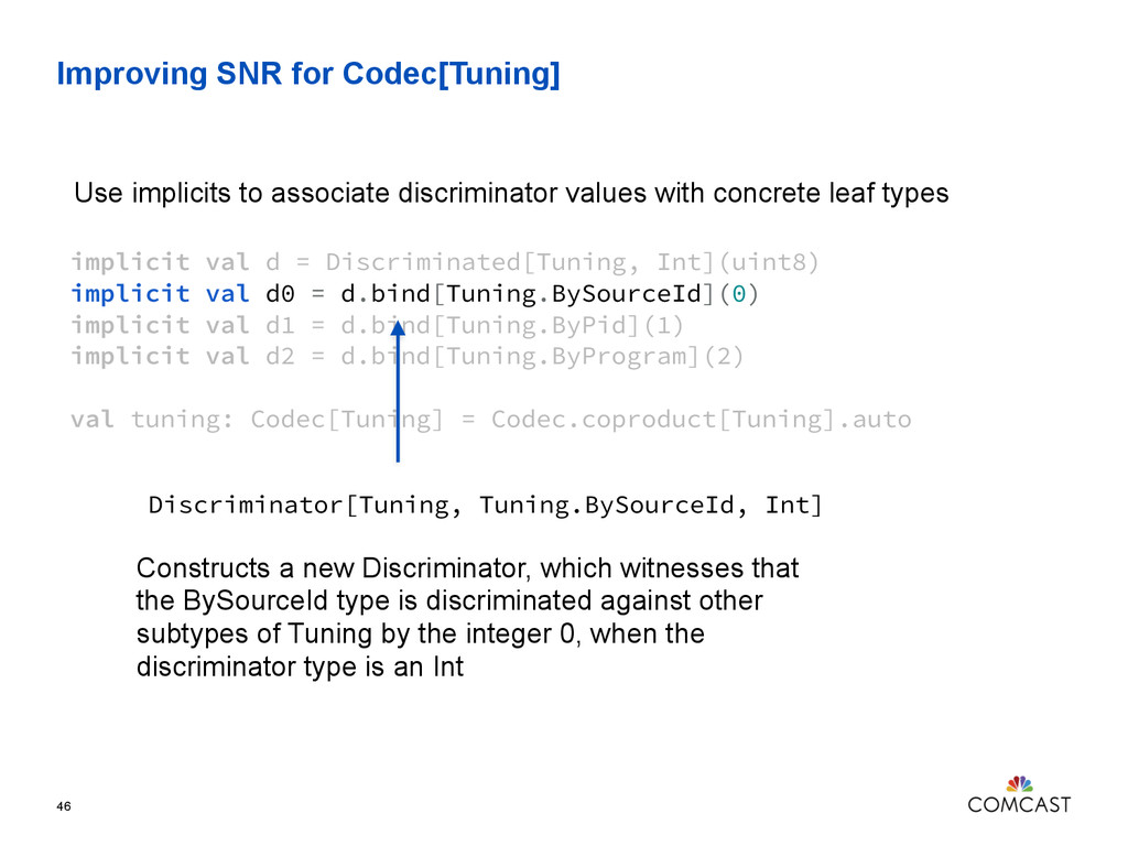 Improving SNR for Codec[Tuning] 46 implicit val...