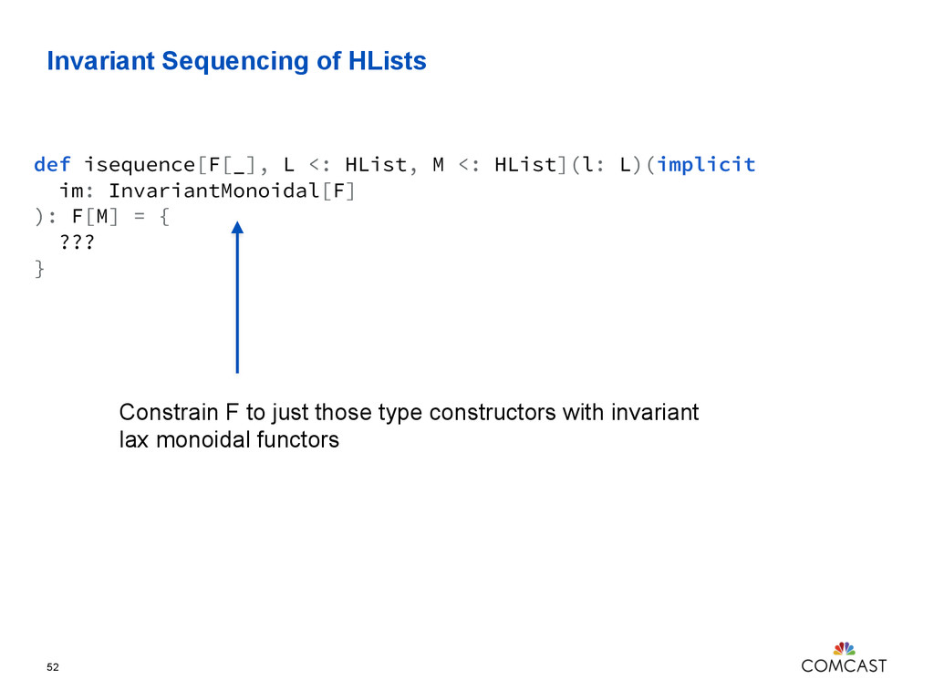 Invariant Sequencing of HLists 52 def isequence...