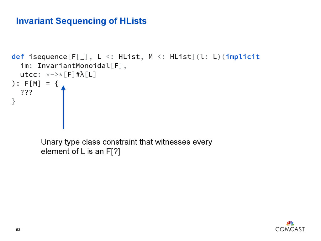 Invariant Sequencing of HLists 53 def isequence...