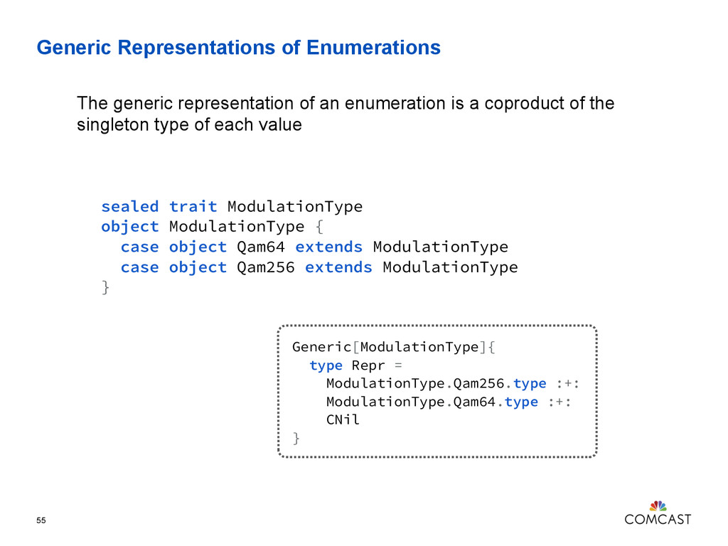 Generic Representations of Enumerations 55 seal...
