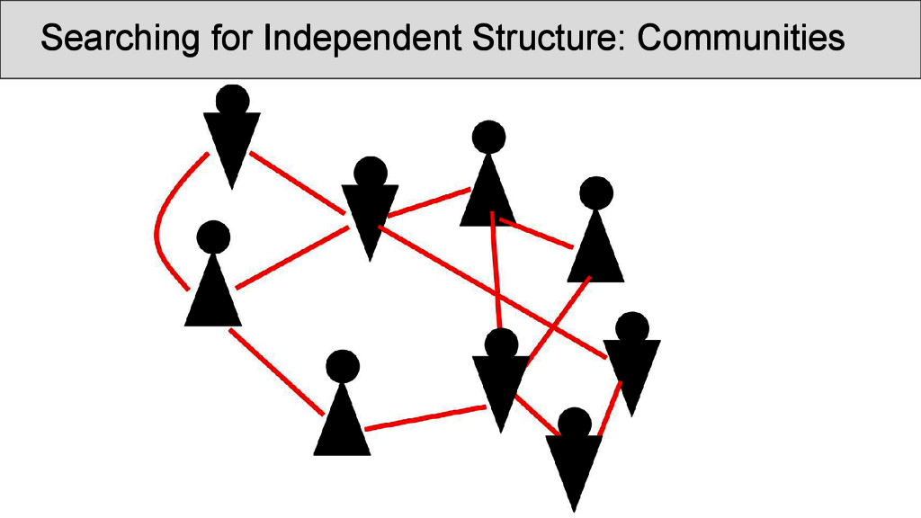 Searching for Independent Structure: Communities