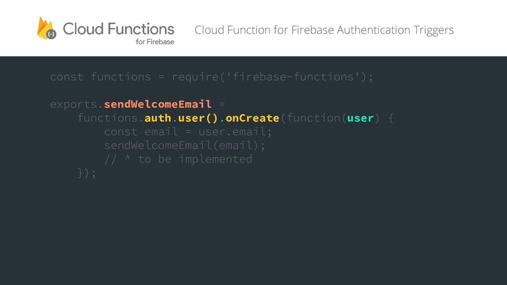 sendWelcomeEmail auth user() onCreate user Clou...