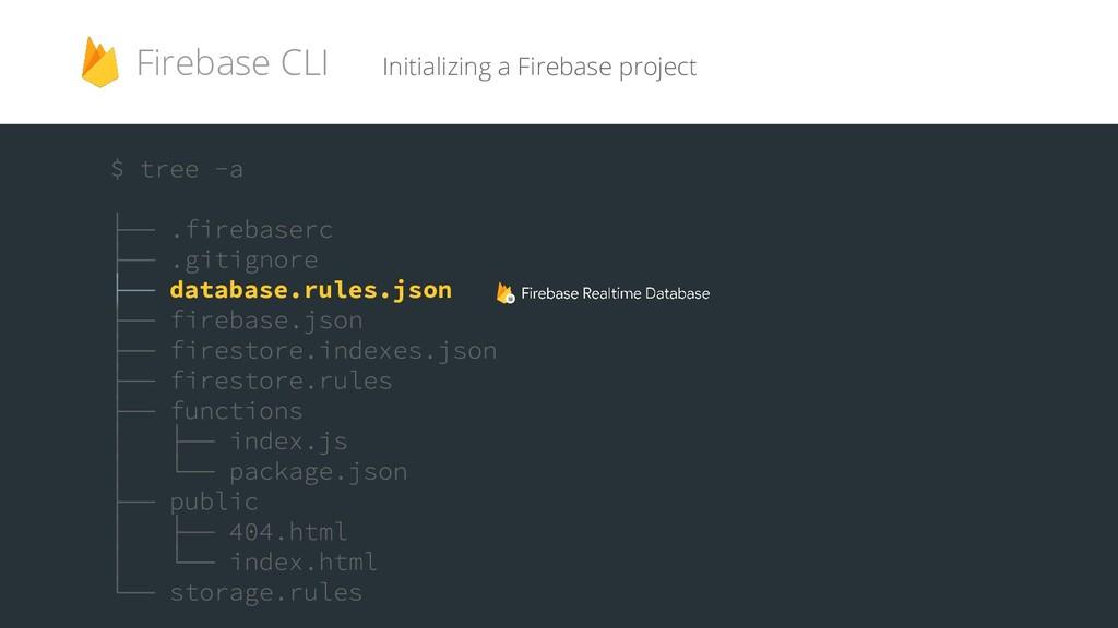 Initializing a Firebase project Firebase CLI da...