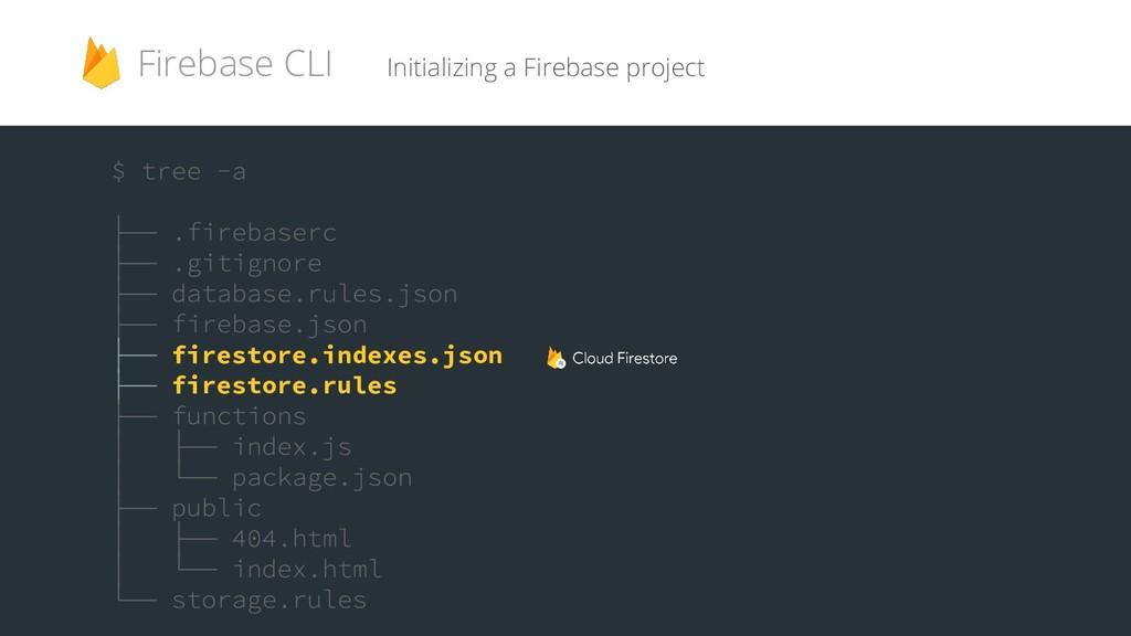 Initializing a Firebase project Firebase CLI fi...