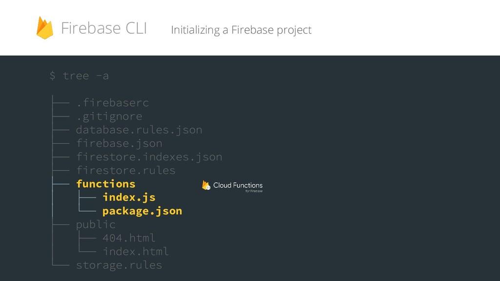 Initializing a Firebase project Firebase CLI fu...