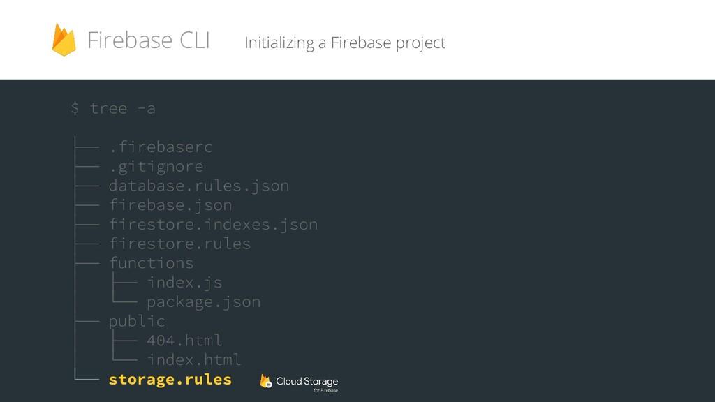Initializing a Firebase project Firebase CLI st...