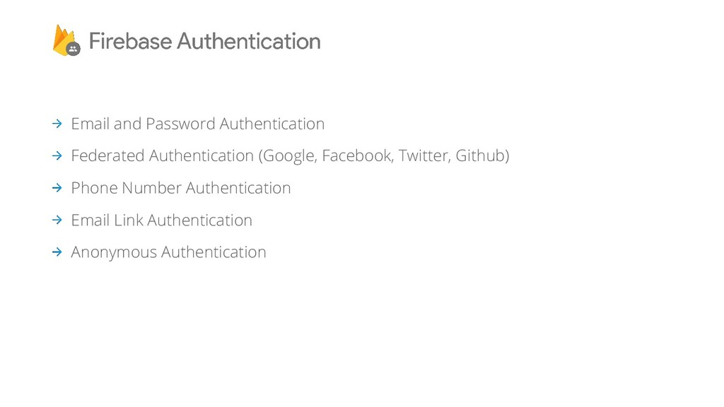 Email and Password Authentication Federated Aut...