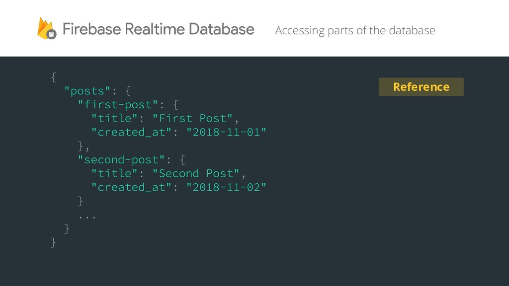 Accessing parts of the database Reference
