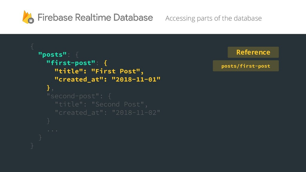"""Accessing parts of the database """"posts"""" """"first-..."""