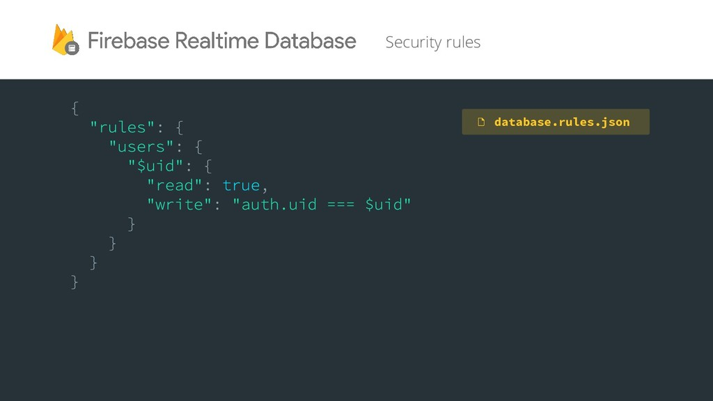 Security rules database.rules.json