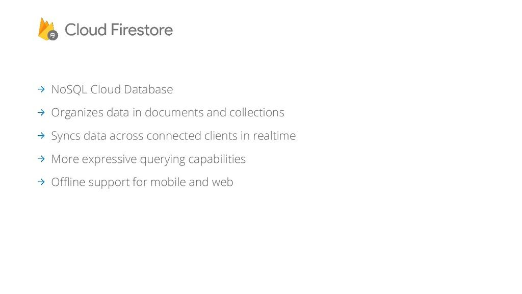 NoSQL Cloud Database Organizes data in document...