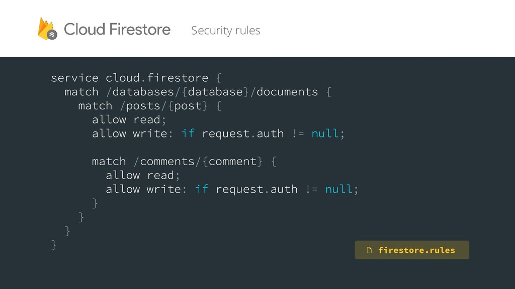 Security rules firestore.rules