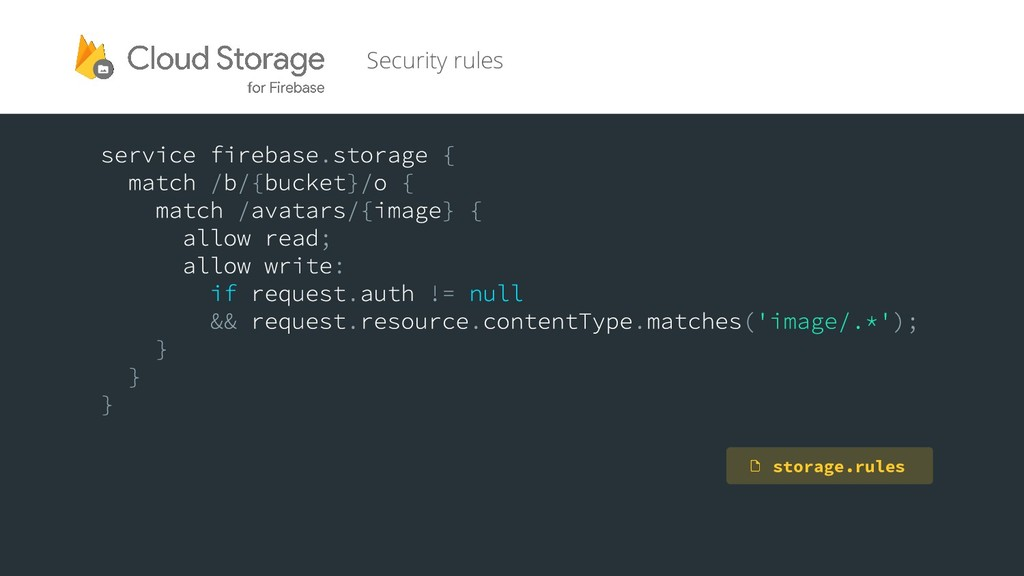 Security rules storage.rules