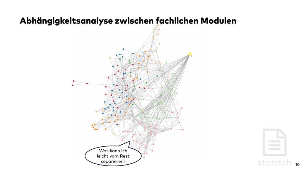 Abhängigkeitsanalyse zwischen fachlichen Module...