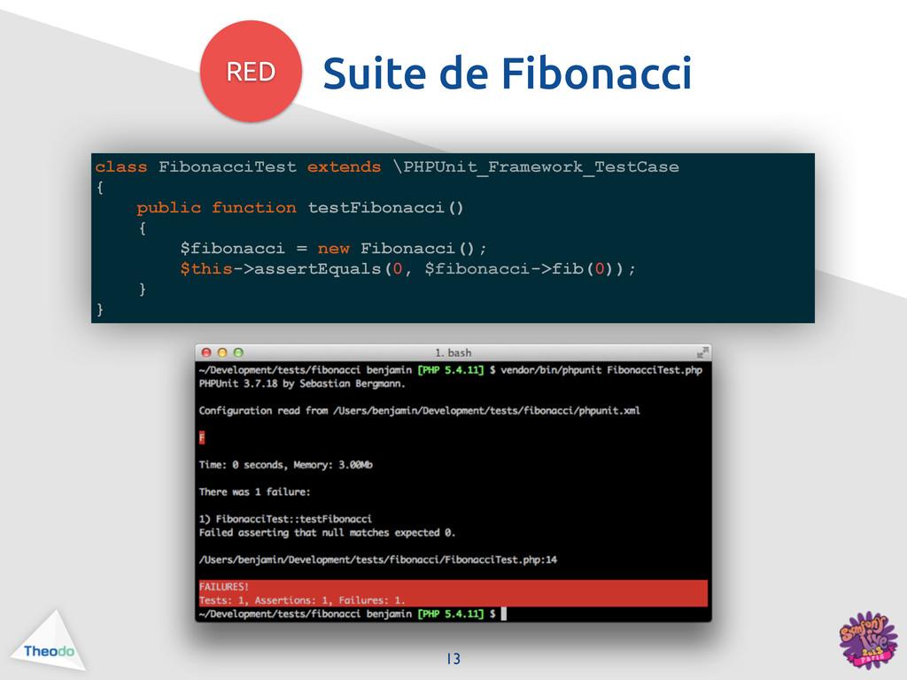 Suite de Fibonacci class FibonacciTest extends ...