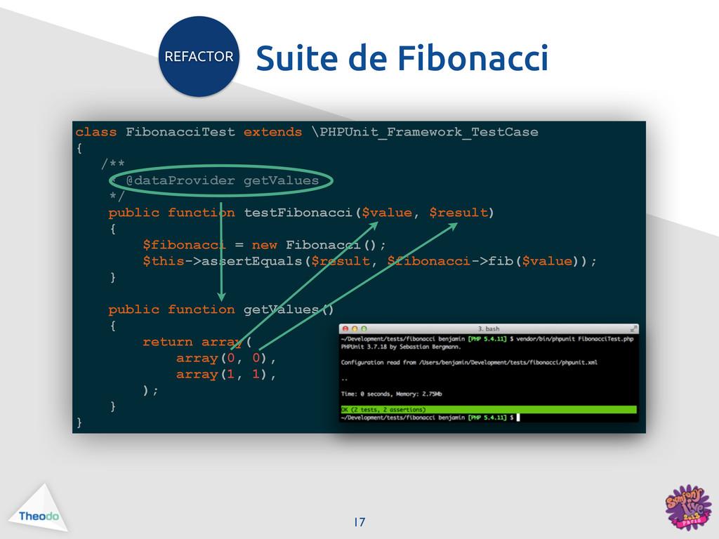 class FibonacciTest extends \PHPUnit_Framework_...