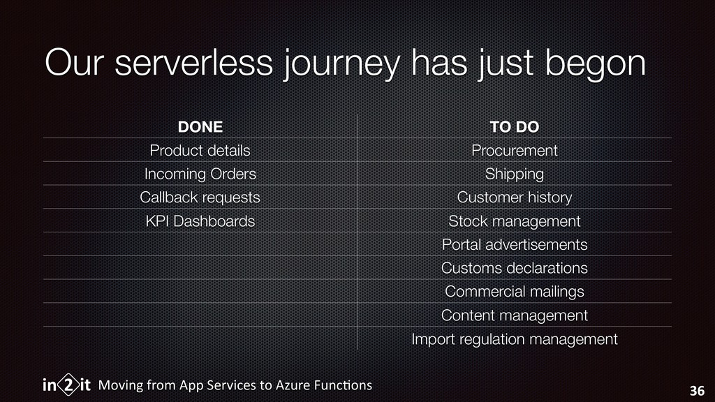 Our serverless journey has just begon Moving fr...