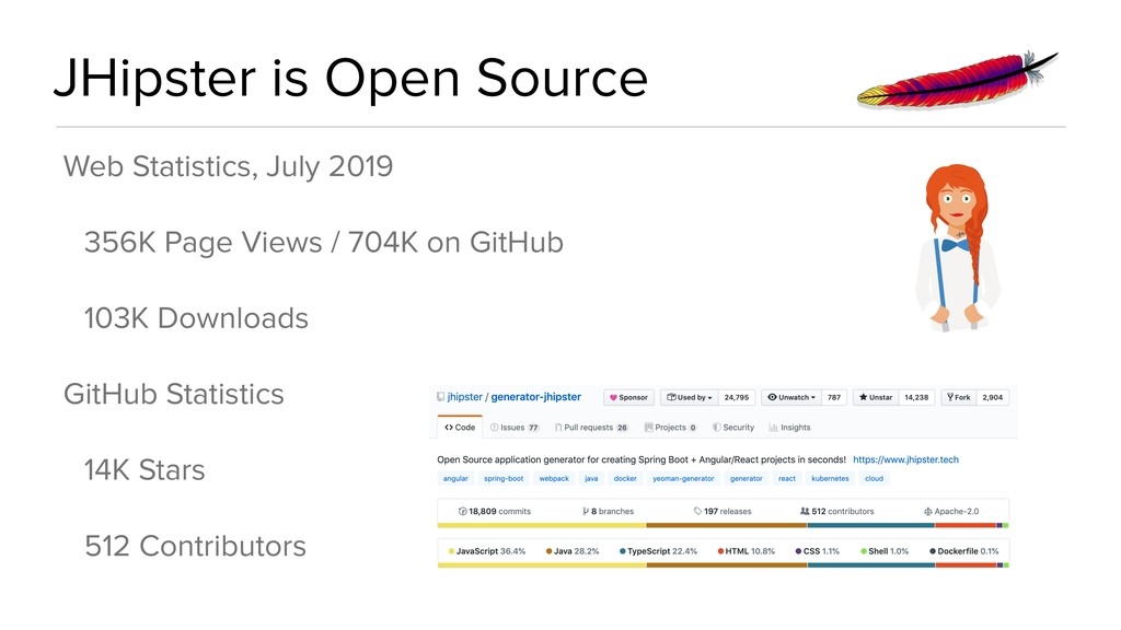 JHipster is Open Source Web Statistics, July 20...