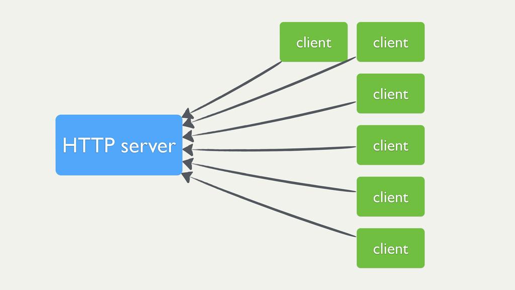 client client client client client client HTTP ...