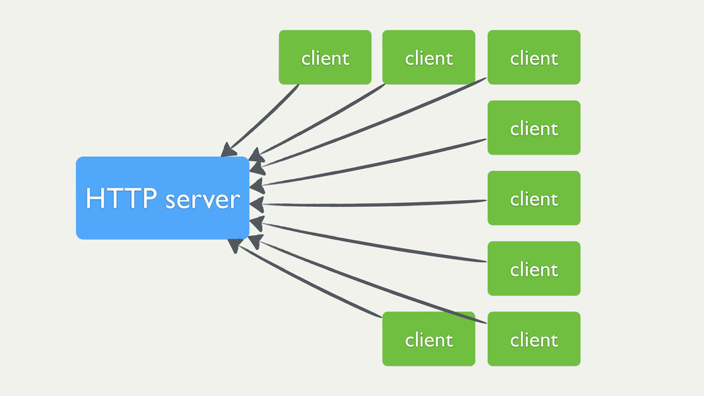 client client client client client client clien...