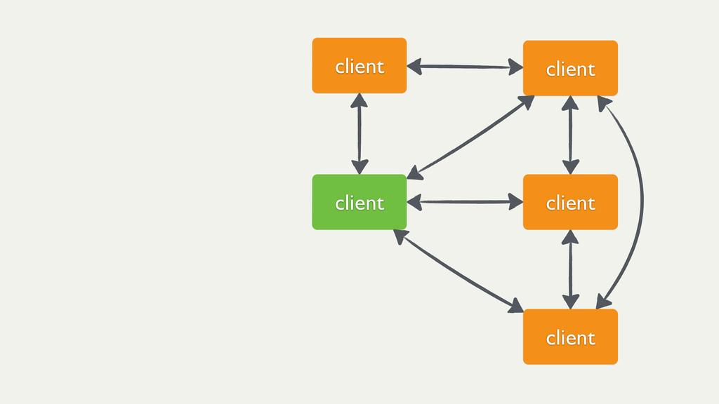 client client client client client