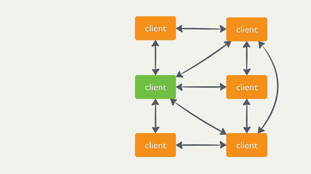 client client client client client client