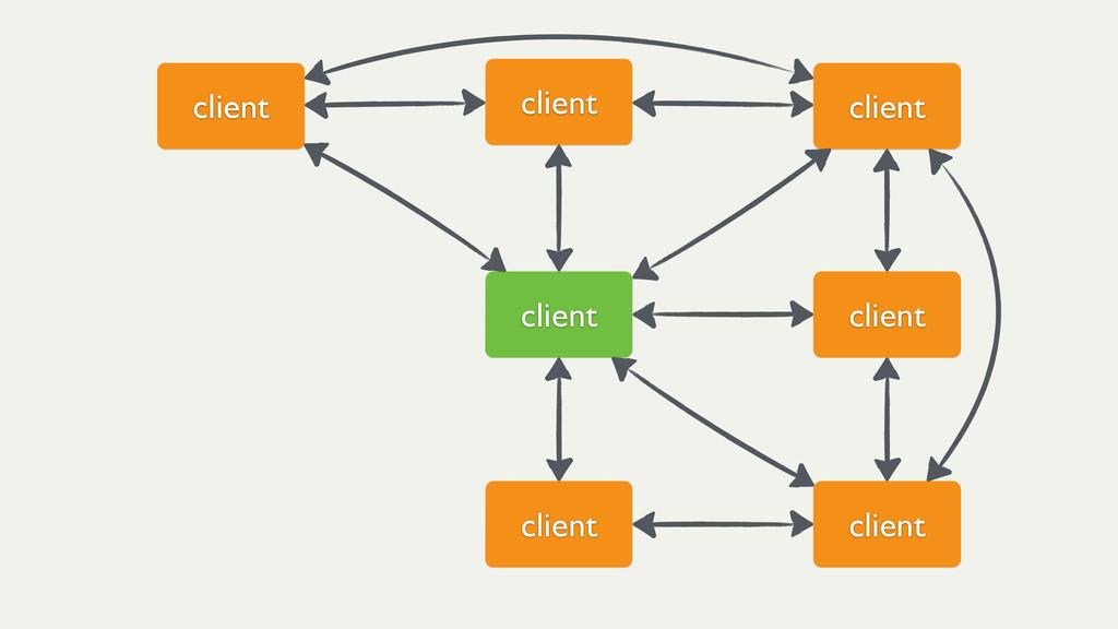 client client client client client client client