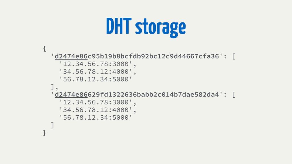 DHT storage { 'd2474e86c95b19b8bcfdb92bc12c9d44...