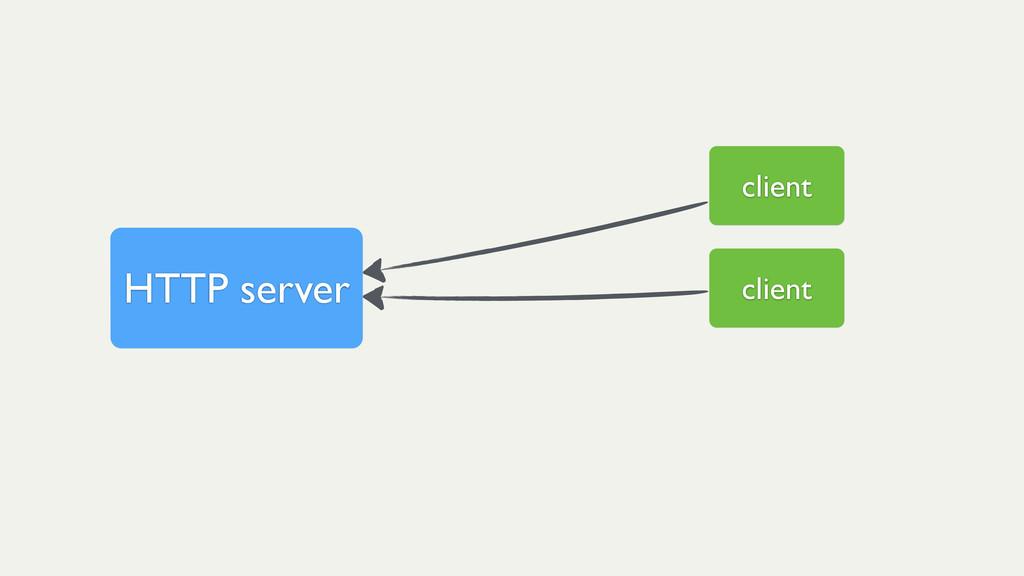 client client HTTP server