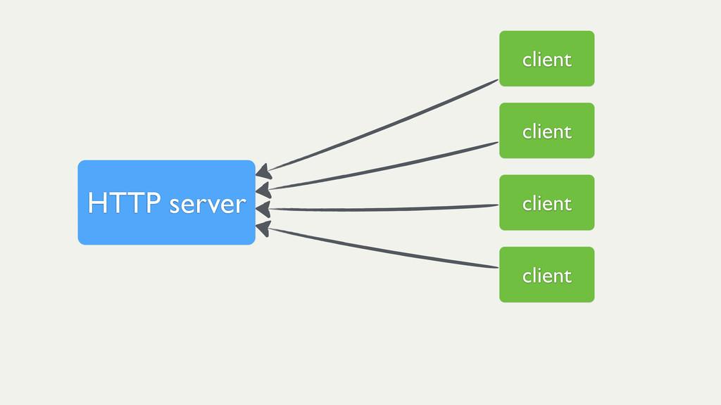 client client client client HTTP server
