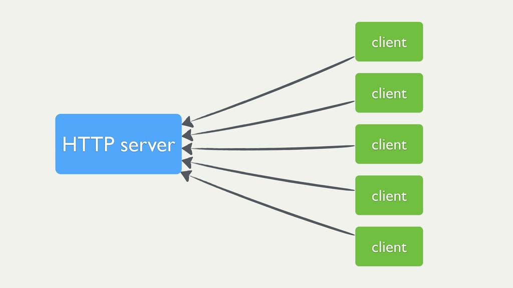 client client client client client HTTP server