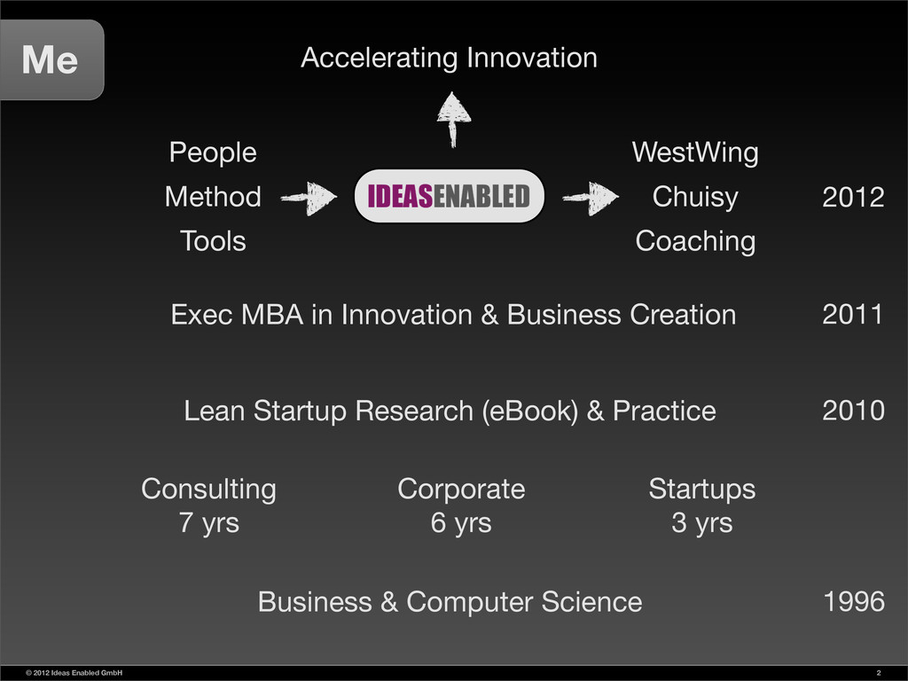 © 2012 Ideas Enabled GmbH 2 Startups 3 yrs Cons...