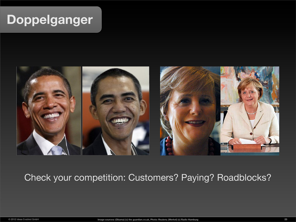 © 2012 Ideas Enabled GmbH 23 Doppelganger Check...