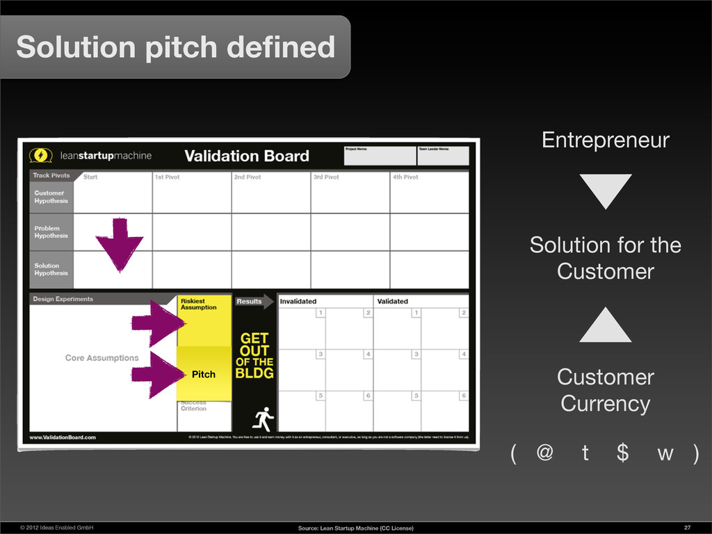 © 2012 Ideas Enabled GmbH 27 Solution pitch defi...