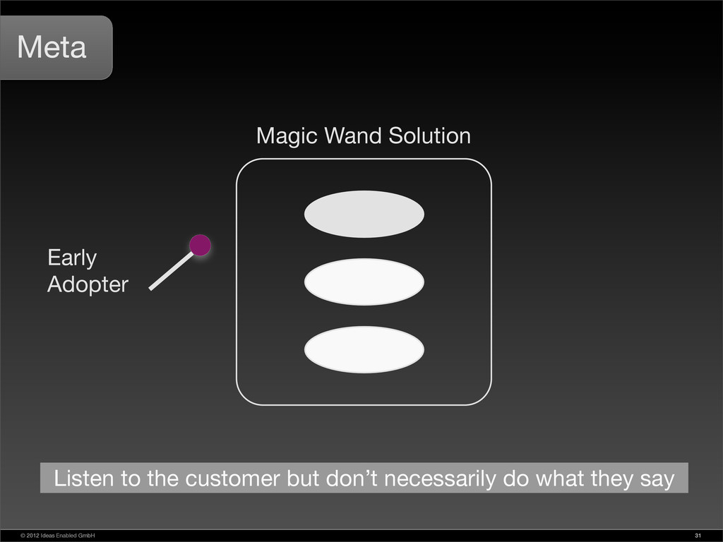 © 2012 Ideas Enabled GmbH 31 Meta Magic Wand So...