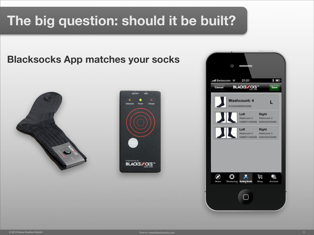 © 2012 Ideas Enabled GmbH 5 The big question: s...