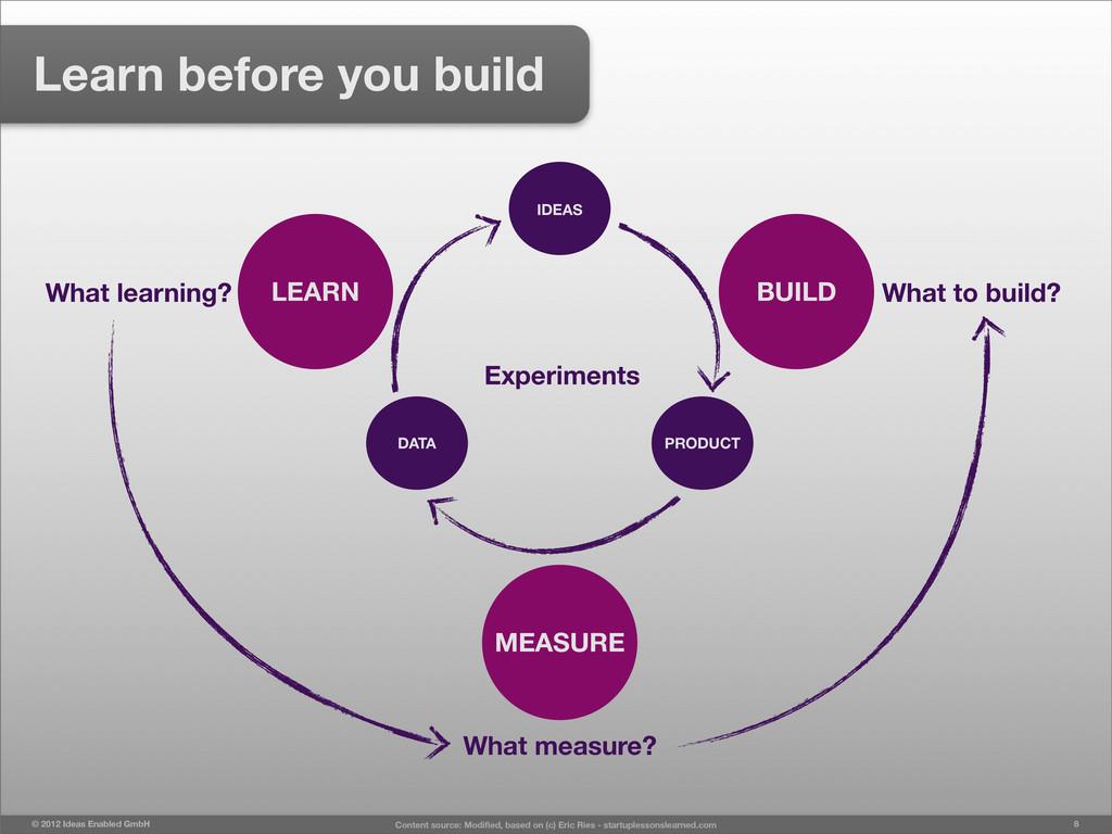 © 2012 Ideas Enabled GmbH 8 Learn before you bu...