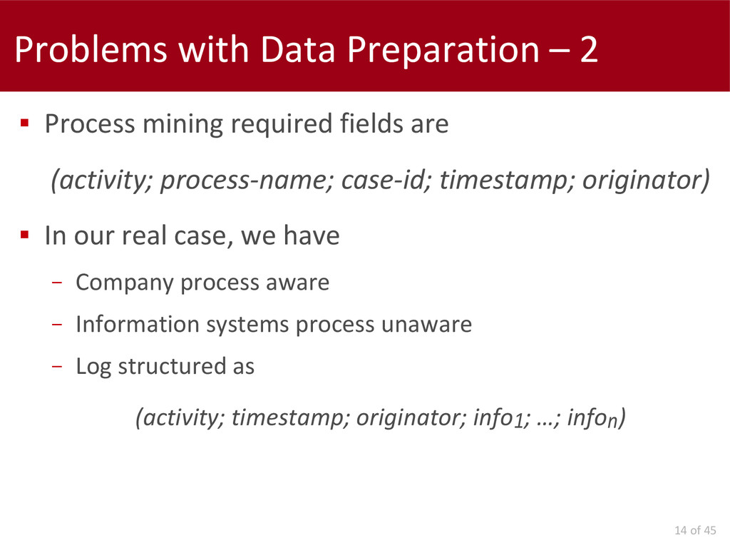 14 of 45 Problems with Data Preparation – 2  P...