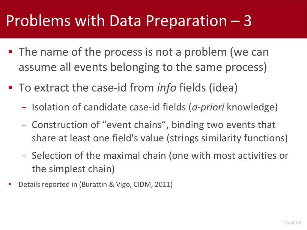 15 of 45 Problems with Data Preparation – 3  T...