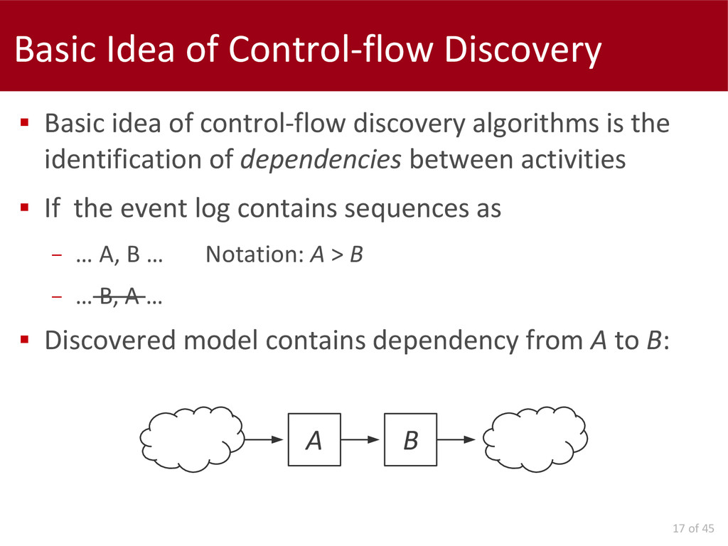 17 of 45 Basic Idea of Control-flow Discovery ...