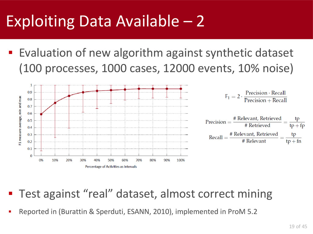 19 of 45 Exploiting Data Available – 2  Evalua...