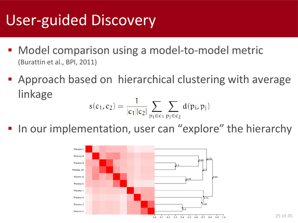 25 of 45 User-guided Discovery  Model comparis...