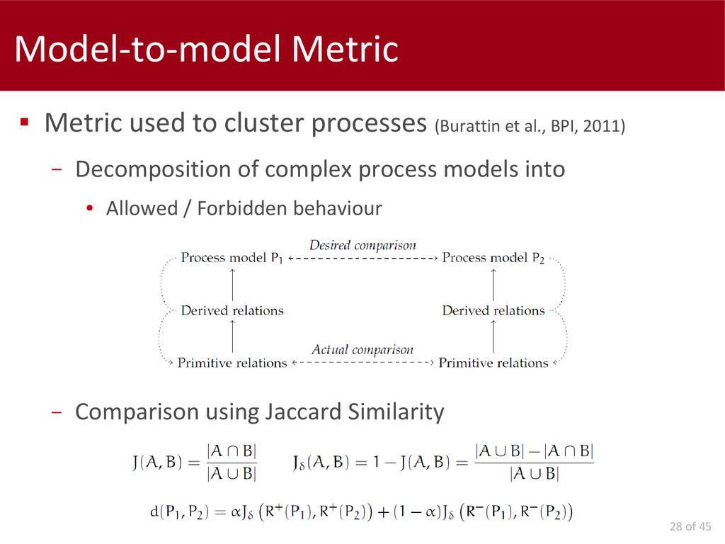 28 of 45 Model-to-model Metric  Metric used to...